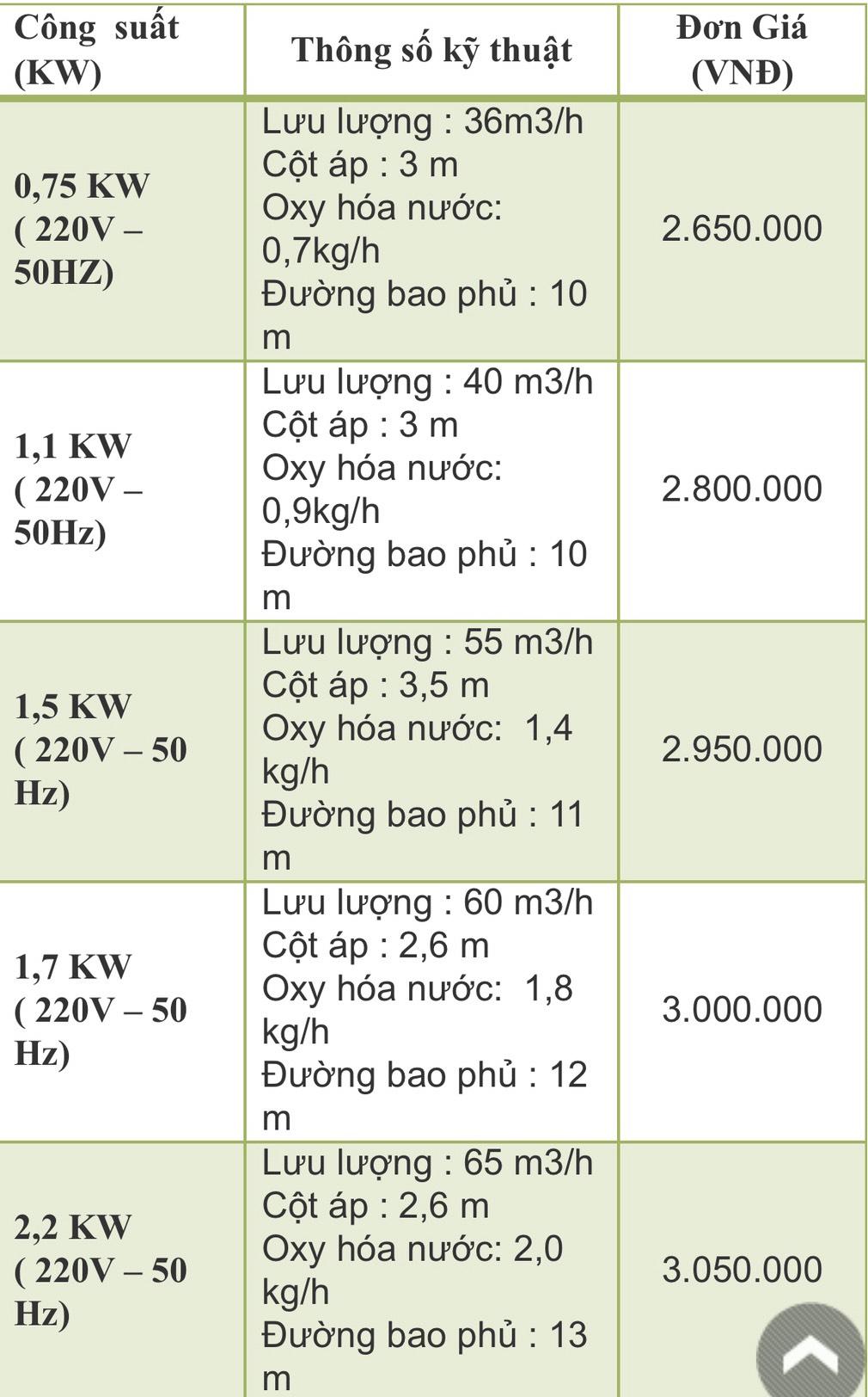 thông số kĩ thuật máy bơm tạo khí oxy hòa tan